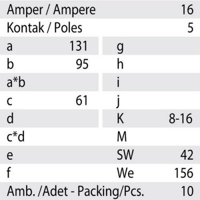 Mete Enerji 5x16a Ip44 Düz Fıs-(Vidalı Bağ)/ 406105v